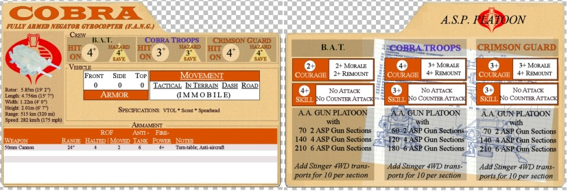 Cobra ASP File Card